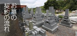 お墓の契約の流れ
